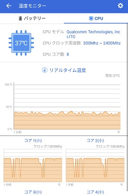 Google Pixel 5a のCPU発熱