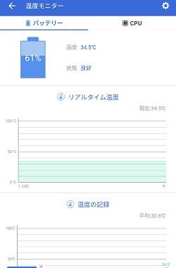 Google Pixel 5a のバッテリー温度