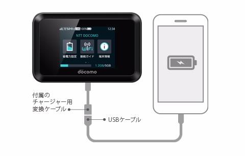 ドコモ Wi-Fi STATION HW-01Hの評価!気になるスペックや評判をレビュー!