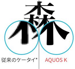 au AQUOS K SHF33の評価!気になるスペックや価格・評判をレビュー!