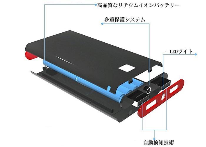 大容量モバイルバッテリー「Poweradd Pilot X7 20000mAh」を評価!スペックや評判をレビュー!