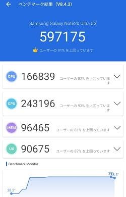 Galaxy Note20 UltraのAntutuベンチマークスコア