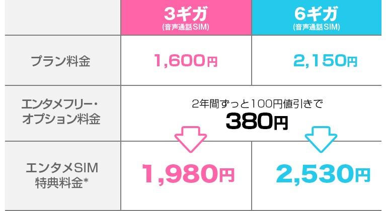 BIGLOBEモバイル「エンタメフリー・オプション」の割引を発表!