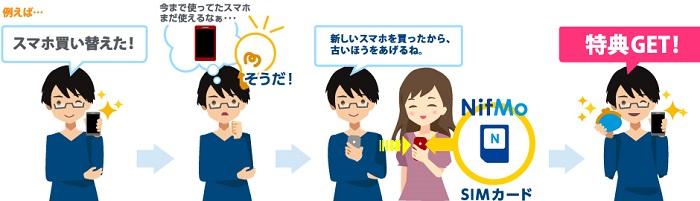 NifMo 5,000円割引される「おさがりスマホキャンペーン」を発表!
