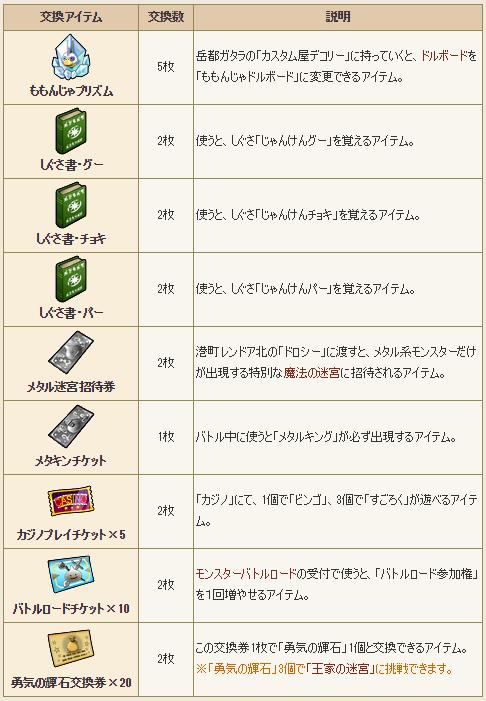 【ドラクエ10】バージョン3 いにしえの竜の伝承をお得に予約するには?