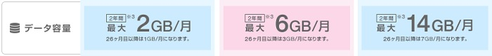 【2017年6月】UQモバイルのキャッシュバック&キャンペーン情報詳細
