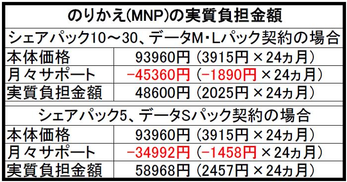 ドコモ Galaxy(ギャラクシー)S7 edge SC-02Hの評価!気になるスペックや価格・評判をレビュー!