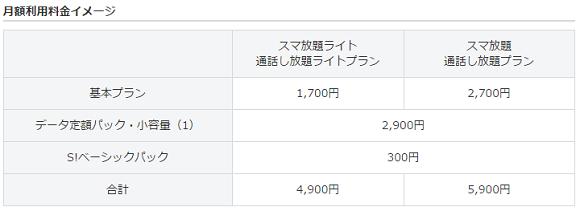 ソフトバンクが1GBのデータ定額パックを導入4月以降に導入