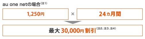 「auスマートバリュー」の適用条件と割引内容を徹底解説/毎月最大2,000円割引!