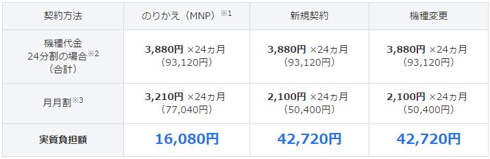 ソフトバンク AQUOS(アクオス)Xx3 506SHの評価!気になるスペックや価格・評判をレビュー!