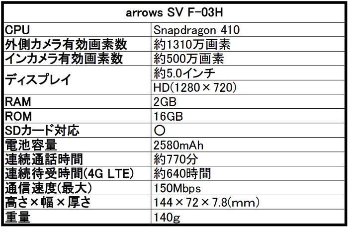 ドコモ arrows(アローズ)SV F-03Hの評価!気になるスペックや評判をレビュー!