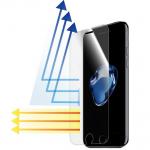 iPhone7用ガラスフィルム「Z-ga ブルーライトカット強化ガラスフィルム」をレビュー!