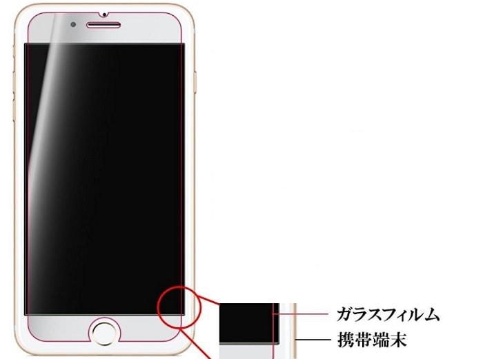 iPhone7用ガラスフィルムを選ぶ時の注意点