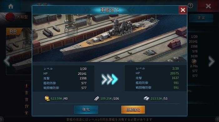 戦艦の強化と改造