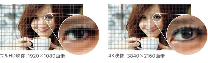 Sony Xperia XZの評価!スペックや価格・評判のレビューまとめ