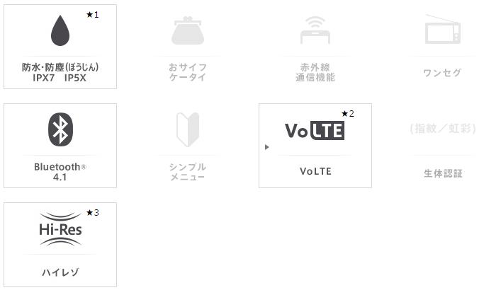 ドコモ 650円スマホ MONO MO-01Jの評価!スペックや価格・評判のレビューまとめ