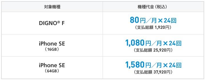 ソフトバンク 新キャンペーン「学割モンスター」と「スマホデビュー割」を発表!