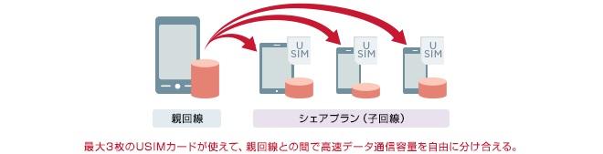 ワイモバイルの評価と評判!メリットとデメリットを徹底解説!