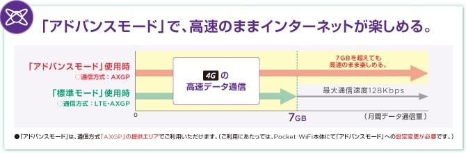 2017年ワイモバイルの学割「ヤング割」と「Pocket WiFi学割」の内容をわかりやすく解説!