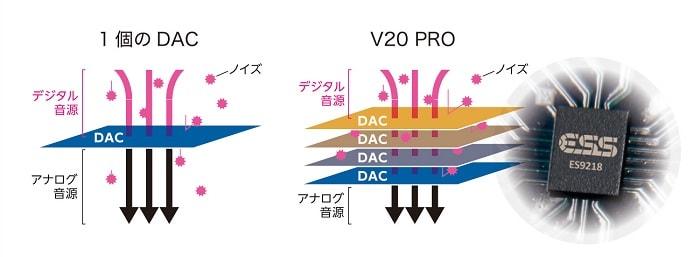 ドコモ「V20 PRO L-01J」の評価!スペックや価格・評判のレビューまとめ
