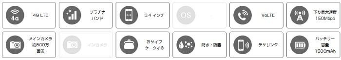 UQ mobile「DIGNO Phone」の評価!スペックや価格・評判のレビューまとめ