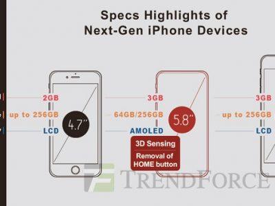 iPhone 8のRAMは3GBでROMは64GBと256GBになる?!