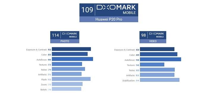 ドコモ「HUAWEI P20 Pro」の評価!スペックや価格・評判のレビューまとめ