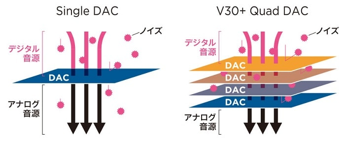 「isai V30+」の評価!スペックや価格・評判のレビューまとめ