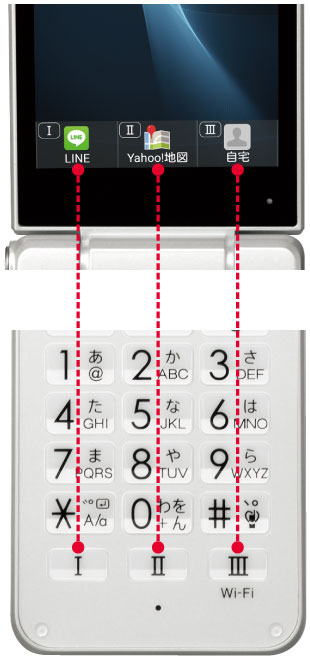 ワイモバイル「AQUOS ケータイ2 602SH」の評価!スペックや価格・評判のレビューまとめ