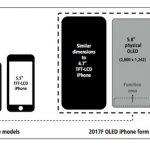iPhone 8の画面解像度が大幅向上!やっぱりサイズは5.8インチ?!