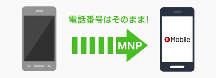 楽天モバイル 5,000円のキャッシュバックキャンペーンを発表!