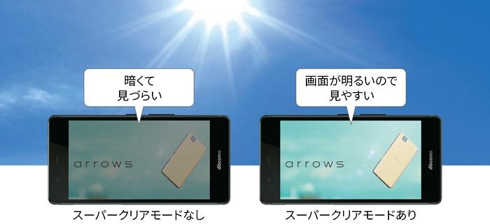 「arrows Be F-05J」の評価!スペックや価格・評判のレビューまとめ
