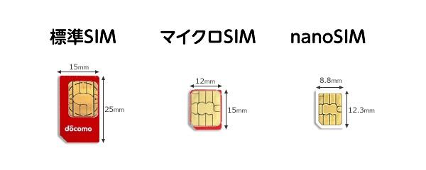 SIMカードとは サイズや種類、仕組みをわかりやすく解説!