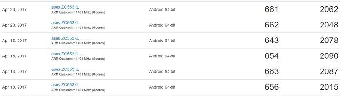 「ZenFone 4 Selfie ZD553KL」の評価!スペックや価格・評判のレビューまとめ