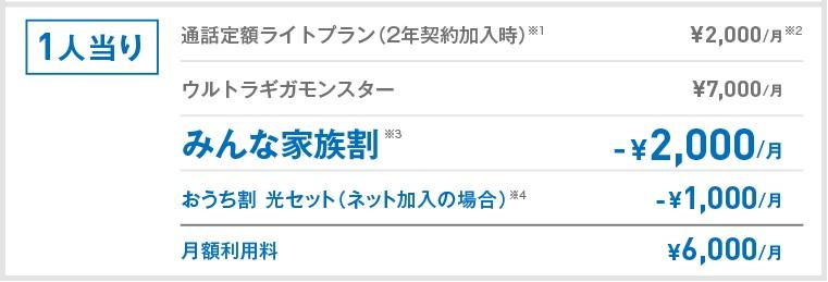 ソフトバンク 新料金プラン「ウルトラギガモンスター」をわかりやすく解説!