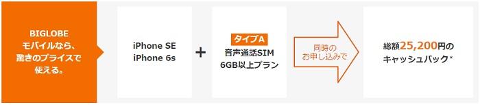 BIGLOBEモバイルが「iPhone 6s」の取り扱いを開始!月額料金は3,780円から