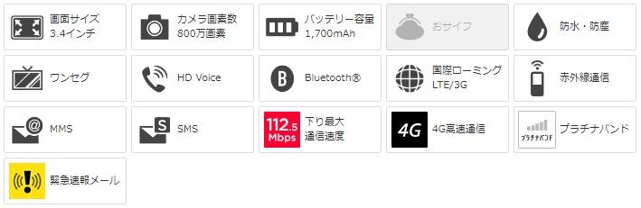 ワイモバイル「DIGNO ケータイ2 702KC」の評価!スペックや価格・評判のレビューまとめ