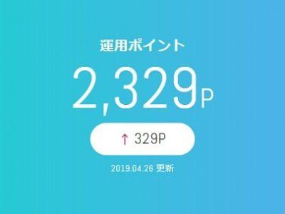 5月7日(火)dポイント投資の予想と後出し投資結果 2019年5月6日~5月10日