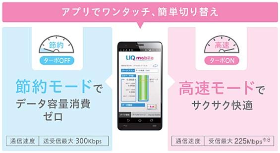 UQモバイルの評判/実際に使用して感じたデメリットとおすすめ料金プランを解説