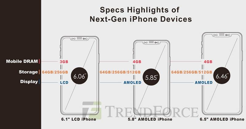 「iPhone XS / XS Plus」の容量には512GBが追加される!?