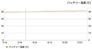 Xperia XZ3 評価レビュー!スペックやカメラ性能・価格情報まとめ(SO-01L / SOV39 / 801SO)