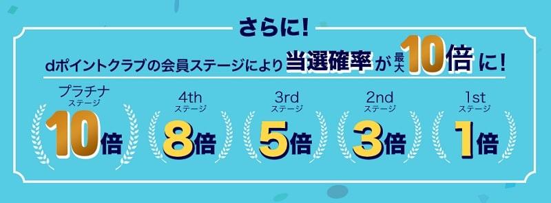 ドコモオンラインショップ「10th Anniversary キャンペーン」実施!対象スマホが5,184円割引