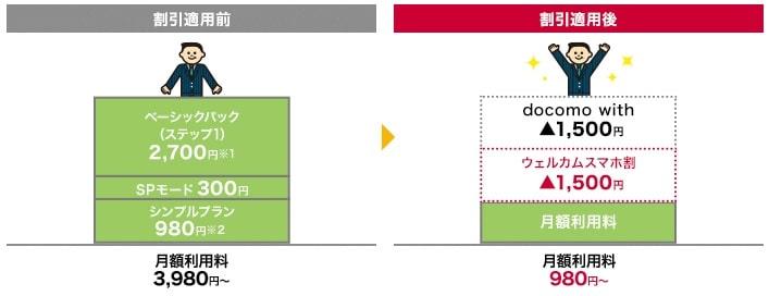 ウェルカムスマホ割の割引額の画像