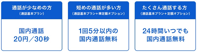 ソフトバンク ガラケーの通話プラン