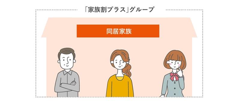 au 家族割プラスでずっと1,000円割引!適用条件と申し込み方法を解説