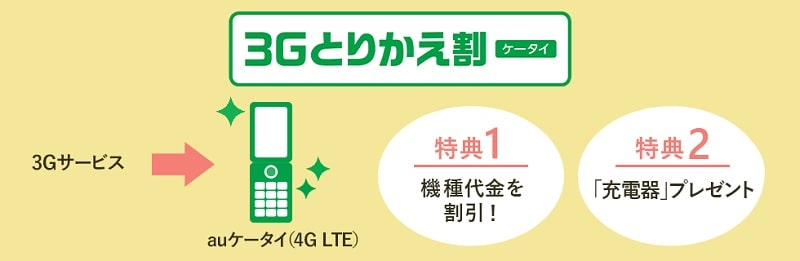 au 3Gとりかえ割(スマホ) で最大27,500円!割引内容と適用条件をわかりやすく解説